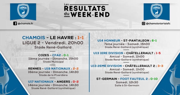 Resultats WE 09.12.2016