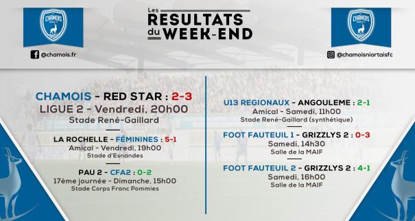 Resultats WE CNFC 24.02.2017