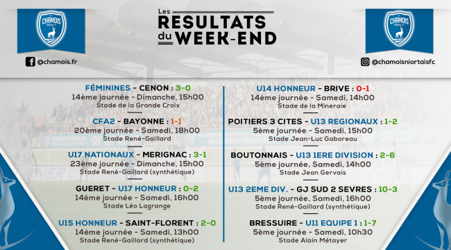 Resultats WE CNFC 24.03.2017