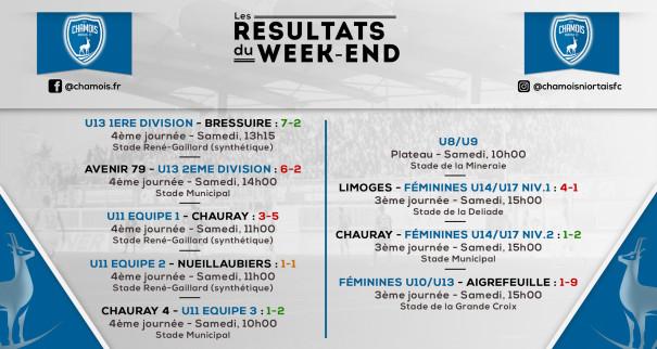 Resultats WE2 17.03.2017