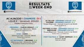 Resultats WE CNFC 21.04.2017