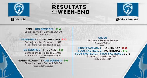 Resultats WE2 31.03.2017