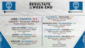 Resultats WE CNFC 19.05.2017