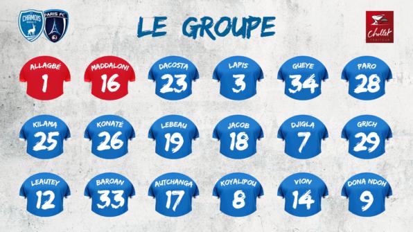 Groupe 2019 à domicile vs Paris FC