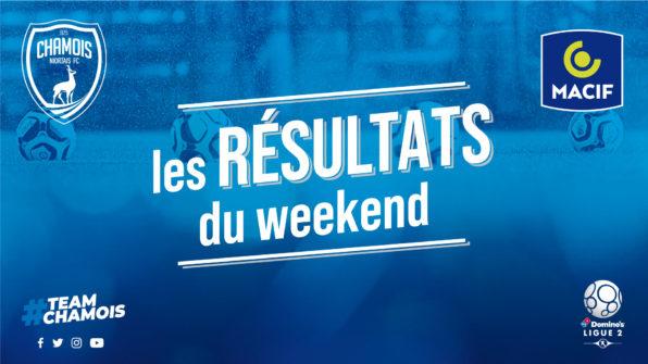 Resultats du weekend